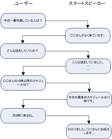 f:id:JHashimoto:20180714105720p:plain