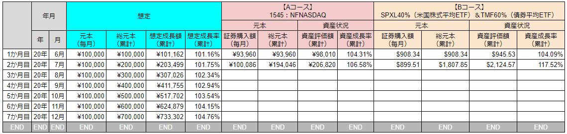 f:id:JJNG:20200801074810p:plain