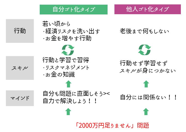 f:id:JJNG:20200806120657p:plain