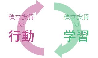 行動と学習