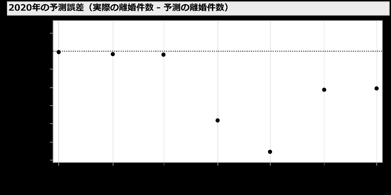 f:id:JMP_Japan:20201006214901p:plain