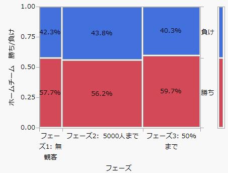 f:id:JMP_Japan:20201204144014p:plain