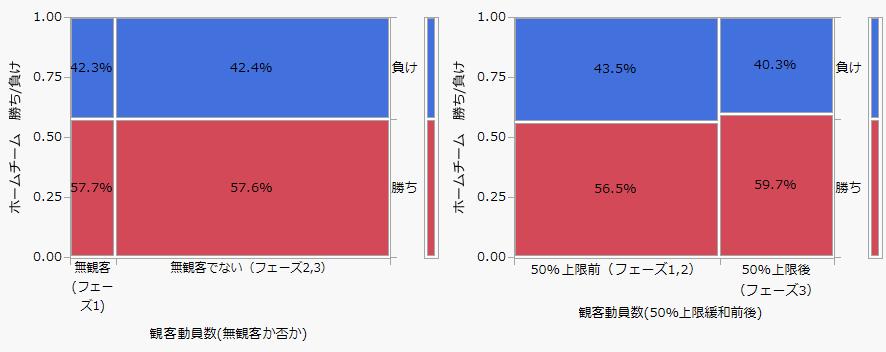 f:id:JMP_Japan:20201204144100p:plain