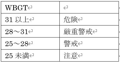 f:id:JMP_Japan:20210603151027j:plain