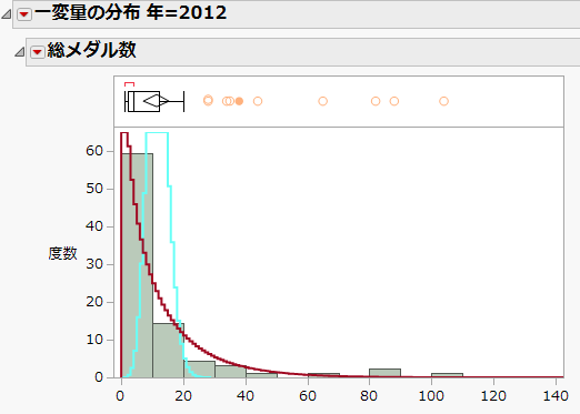 f:id:JMP_Japan:20210721111713p:plain