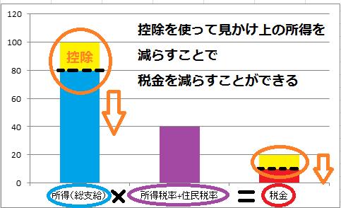 f:id:JO-KUNTA:20181211173514p:plain
