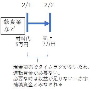f:id:JPBKCKSS:20211006213743p:plain