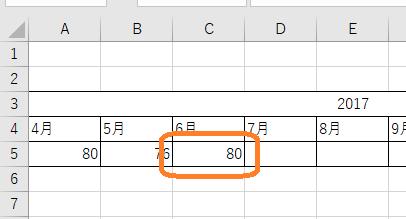 学生の出席率を半自動的に計算し...