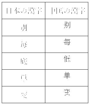 f:id:JPT407:20170326204925p:plain