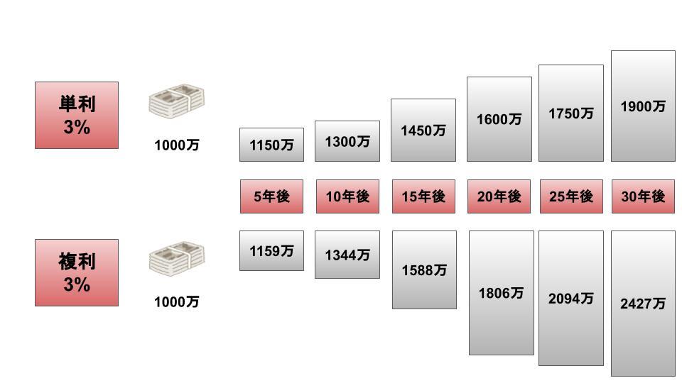 f:id:JUNICH7:20200905091446j:plain
