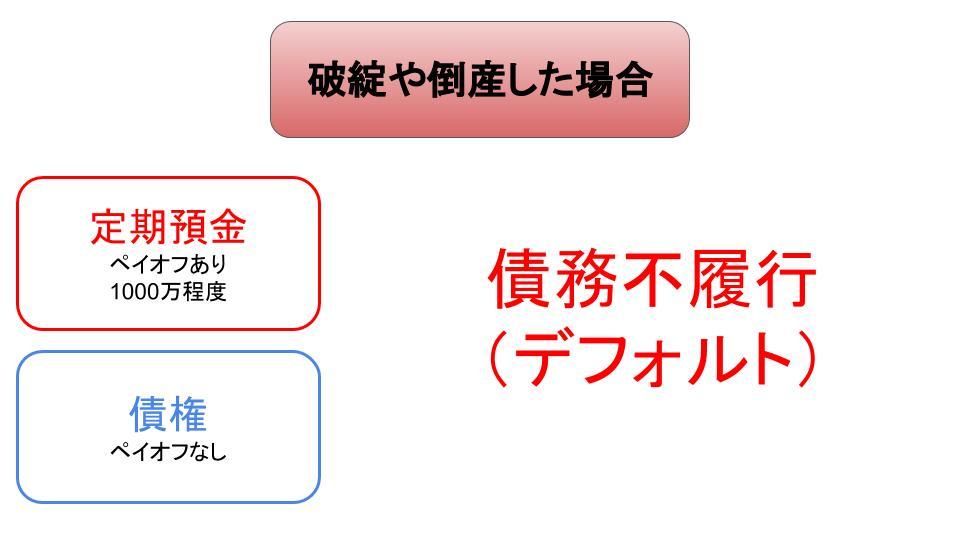 f:id:JUNICH7:20200908224101j:plain