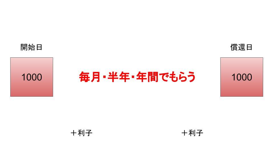f:id:JUNICH7:20200909203702j:plain