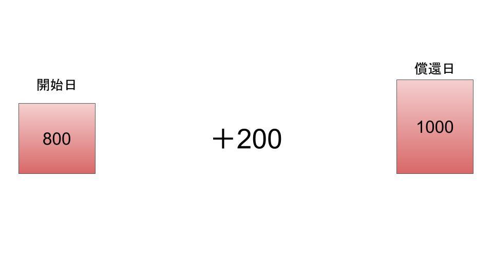 f:id:JUNICH7:20200909204020j:plain