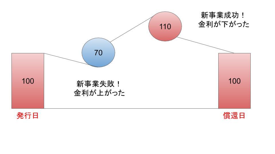 f:id:JUNICH7:20200909205915j:plain