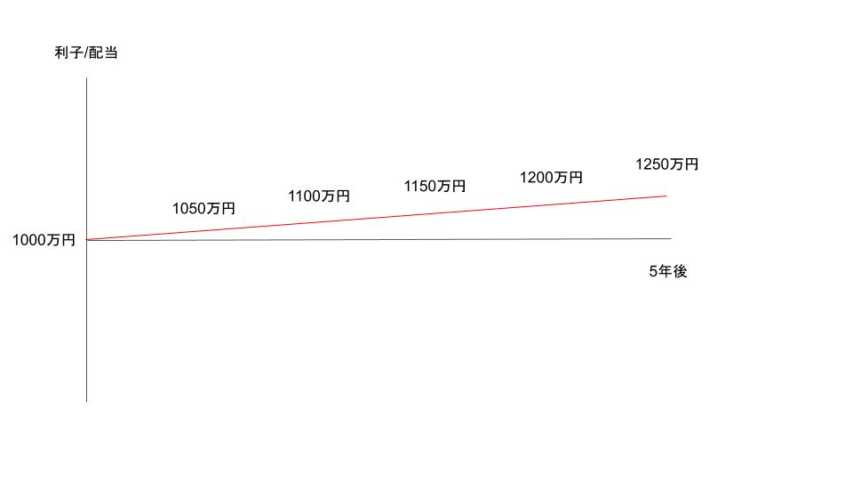 f:id:JUNICH7:20200921222631p:plain
