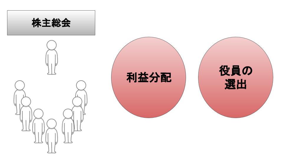 f:id:JUNICH7:20201006170210j:plain