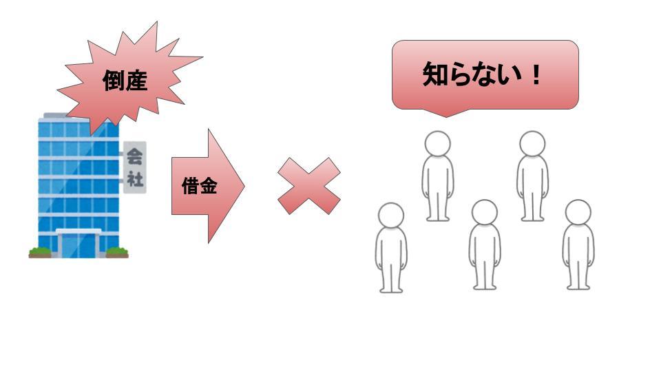 f:id:JUNICH7:20201009174824j:plain