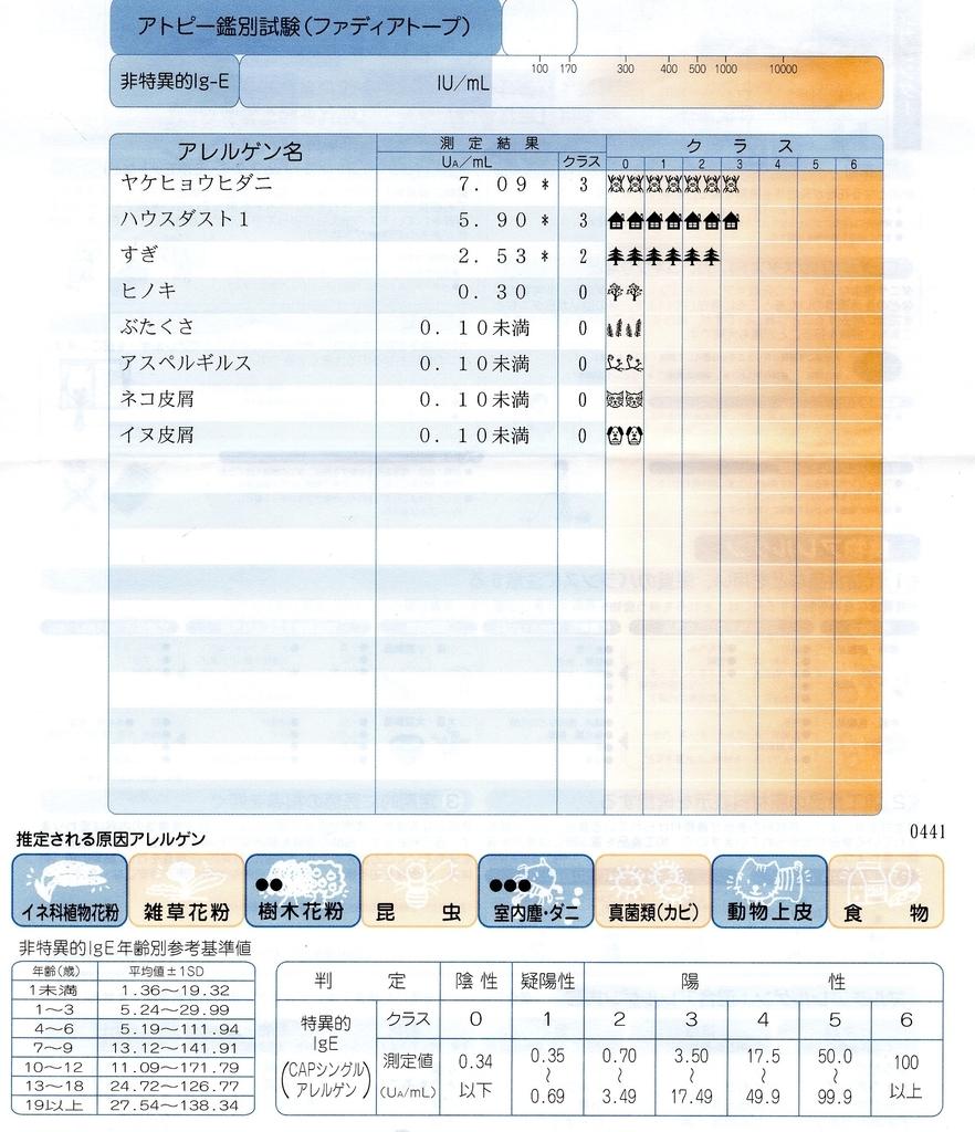 f:id:Jade-Seimei:20180917110726j:plain:w200:left