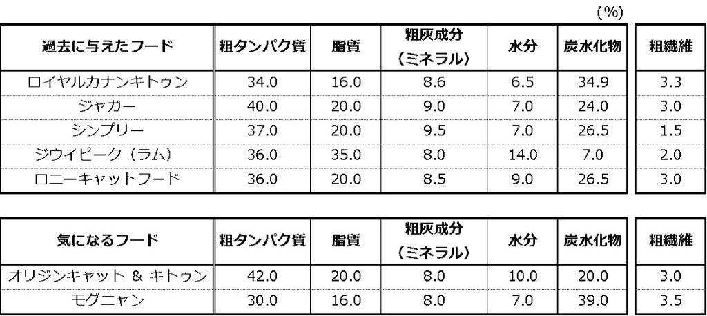 f:id:Jade-Seimei:20190215235158j:plain