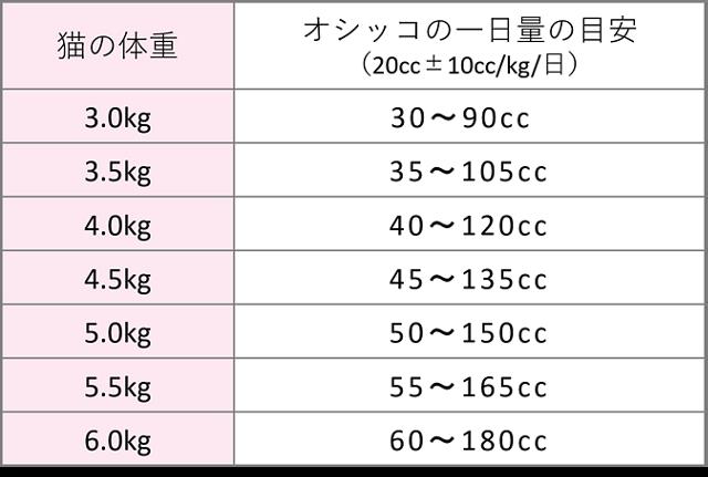 f:id:Jade-Seimei:20210122224651p:plain