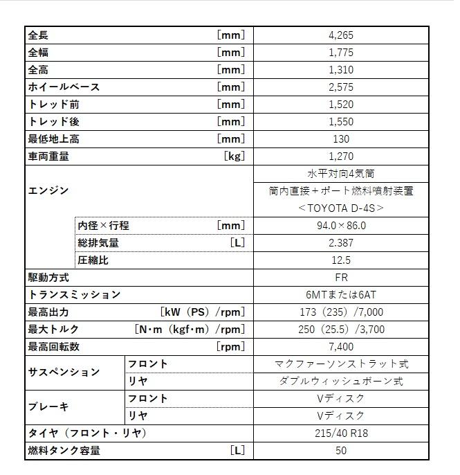 f:id:JakeKizuki:20210405205726j:plain