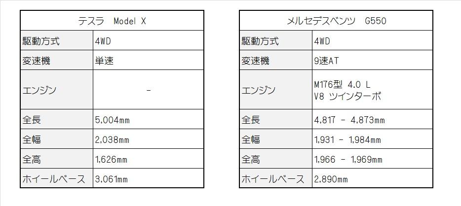 f:id:JakeKizuki:20210413214328j:plain