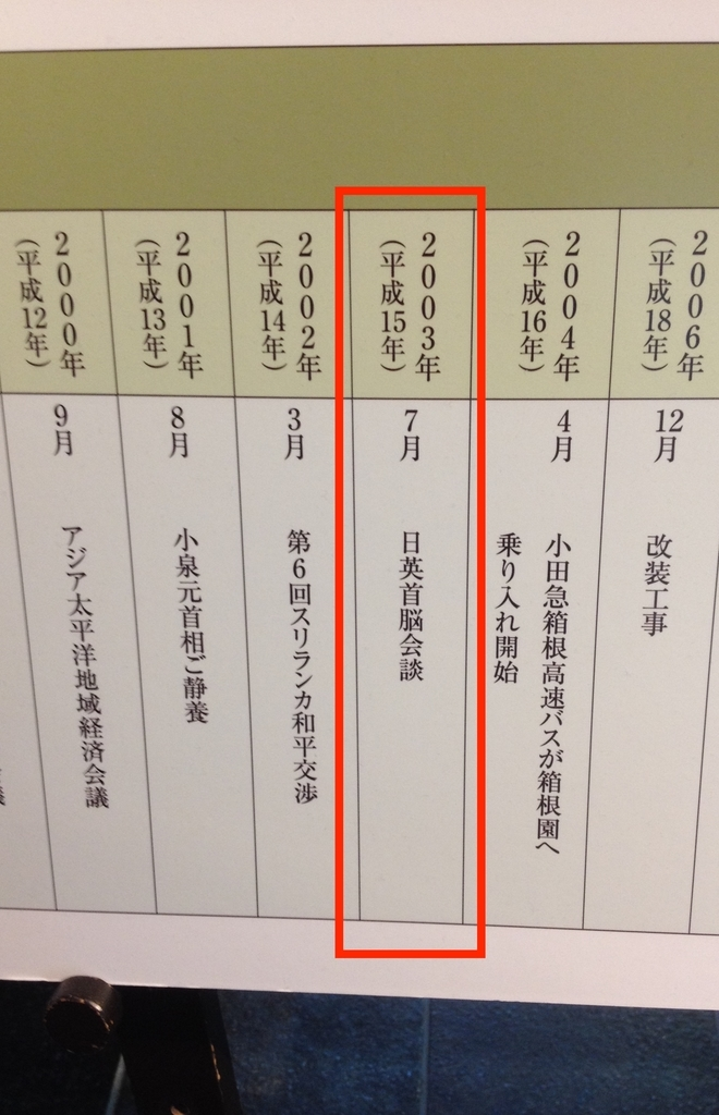 f:id:JapaneseUKpharmacist:20181014233428j:plain