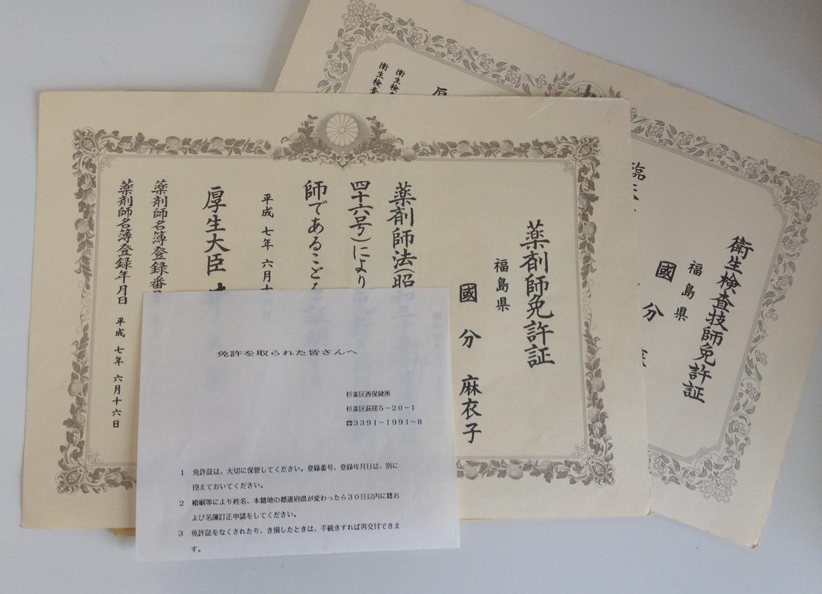f:id:JapaneseUKpharmacist:20190626003855j:plain