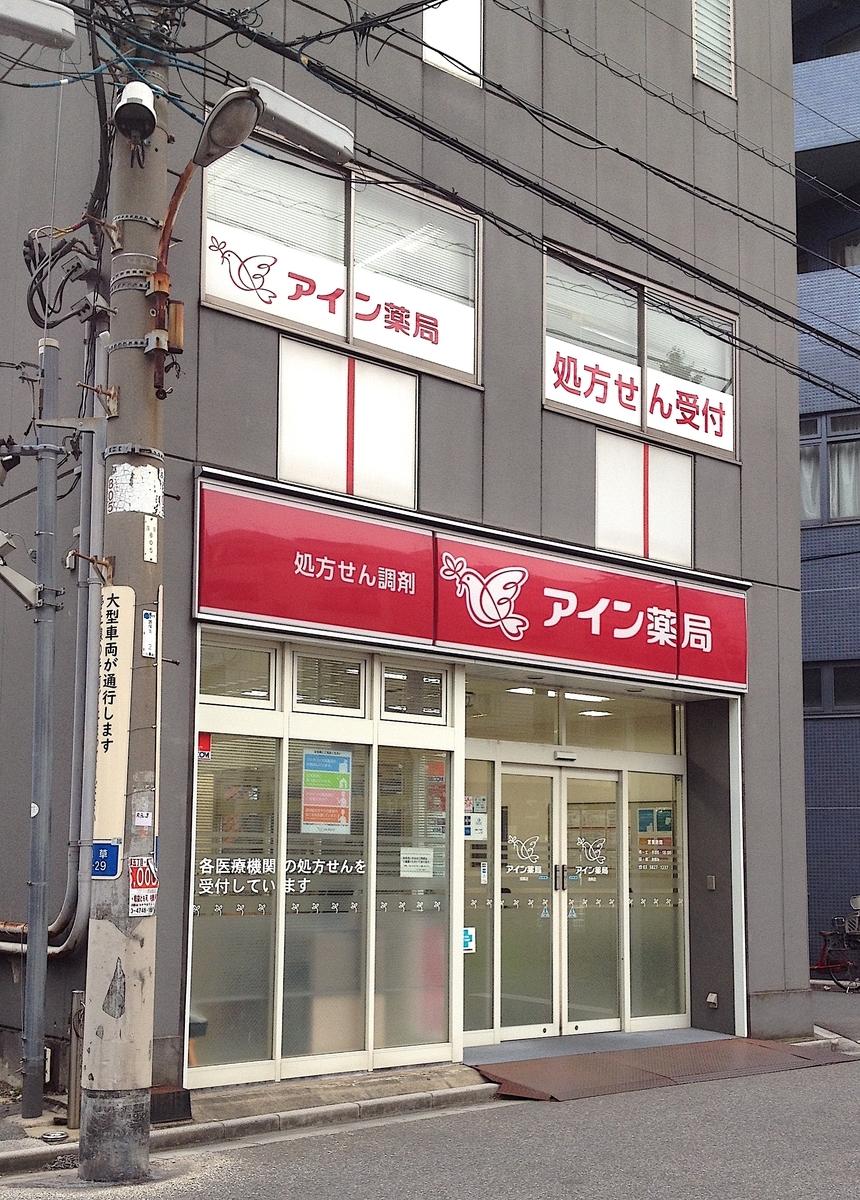 f:id:JapaneseUKpharmacist:20191020172615j:plain