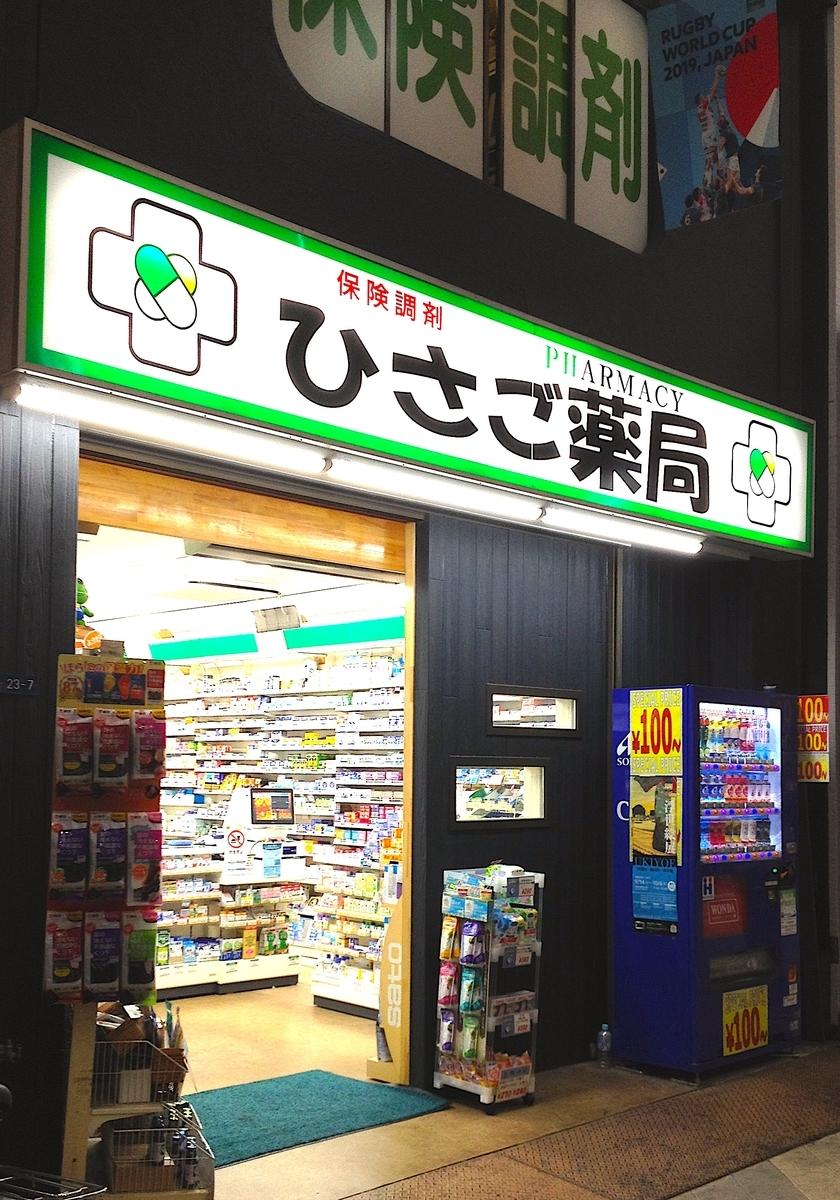 f:id:JapaneseUKpharmacist:20191020180704j:plain