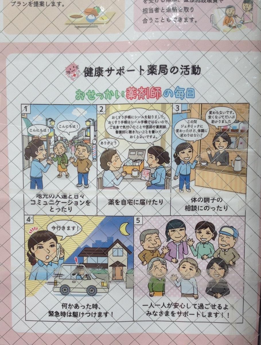 f:id:JapaneseUKpharmacist:20191020185901j:plain