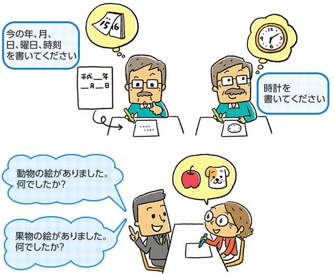 認知機能検査