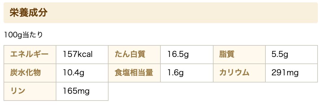 f:id:Jingjing:20210917231108p:plain
