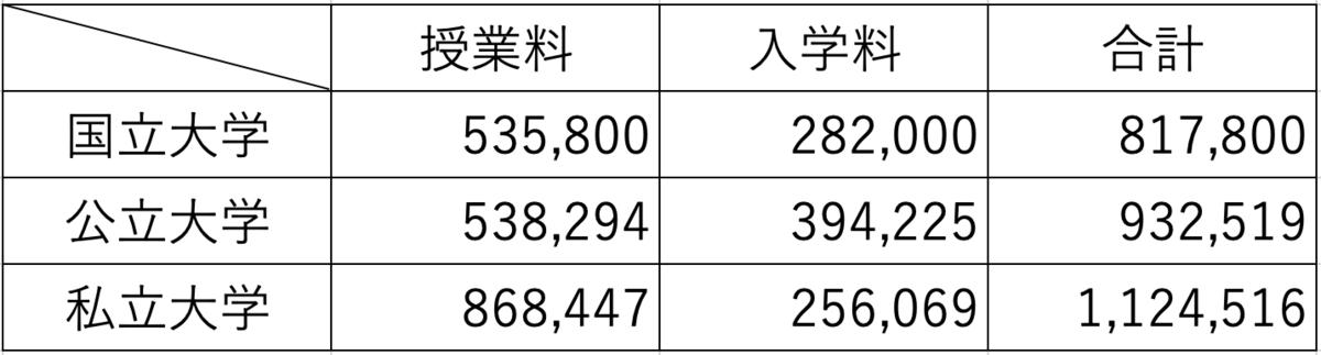 f:id:Jingjing:20211004211110p:plain