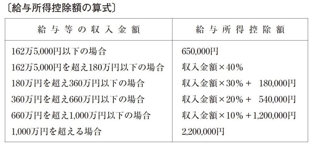 f:id:JinjiSan:20170223134815j:plain