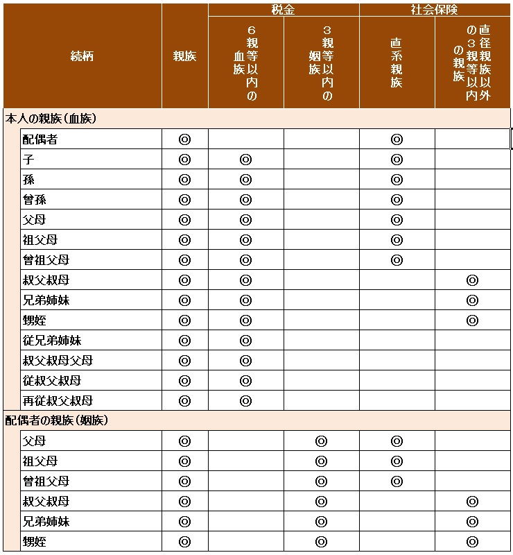 f:id:JinjiSan:20170223152110j:plain