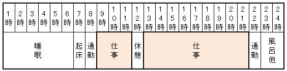 f:id:JinjiSan:20170317135736j:plain
