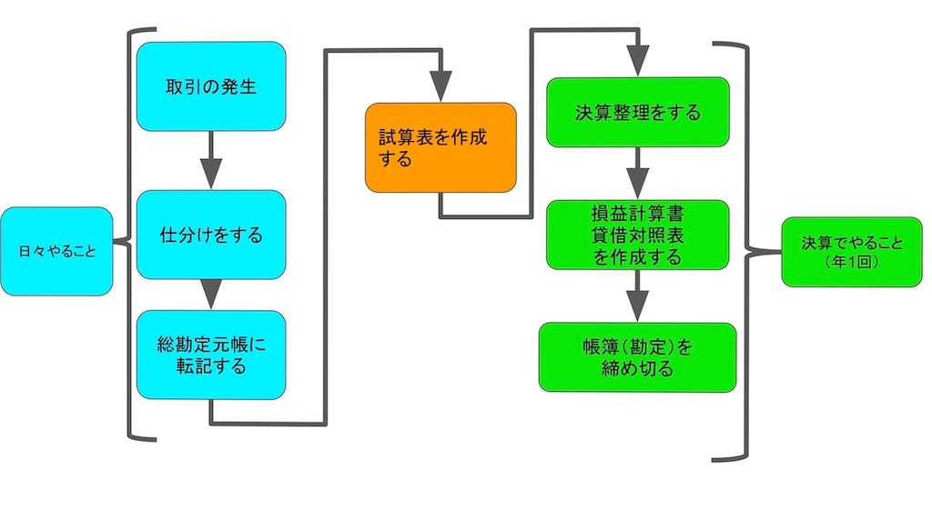 f:id:Jinrai-ixa:20191222130701j:plain