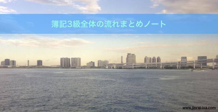 f:id:Jinrai-ixa:20200106050828j:plain
