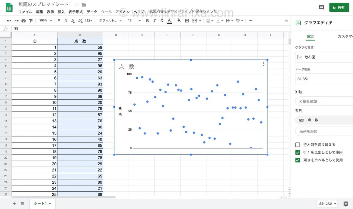f:id:Jinrai-ixa:20200106154359j:plain