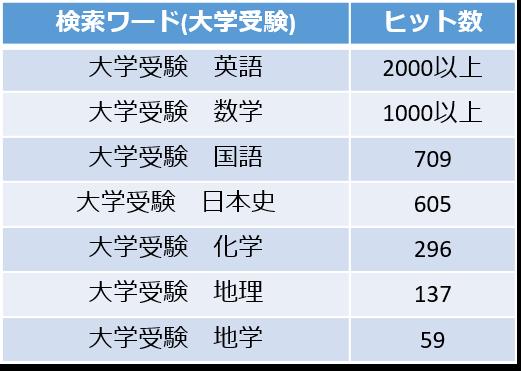 f:id:Jinsei_finisher:20181118194923p:plain