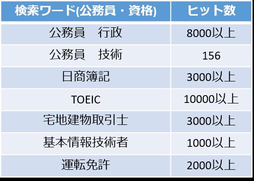 f:id:Jinsei_finisher:20181118194928p:plain