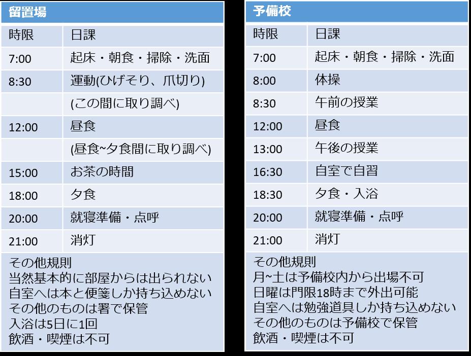 f:id:Jinsei_finisher:20181121215021p:plain
