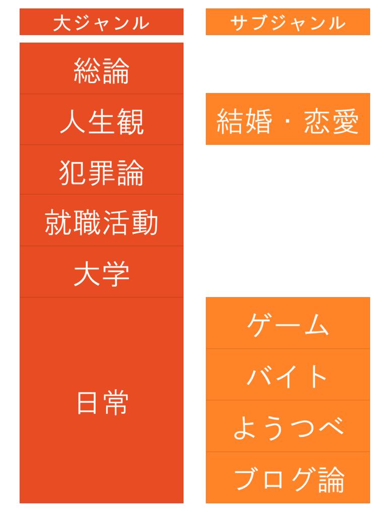 f:id:Jinsei_finisher:20190106224528p:plain