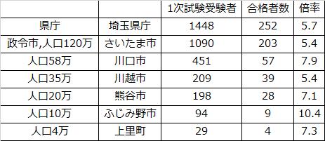 f:id:Jinsei_finisher:20190128191202p:plain