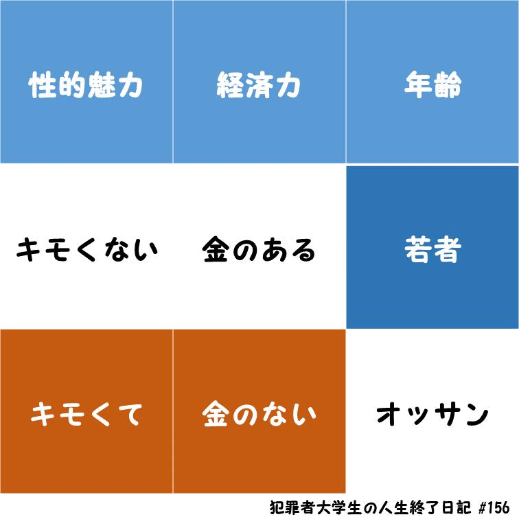 f:id:Jinsei_finisher:20190209104849p:plain