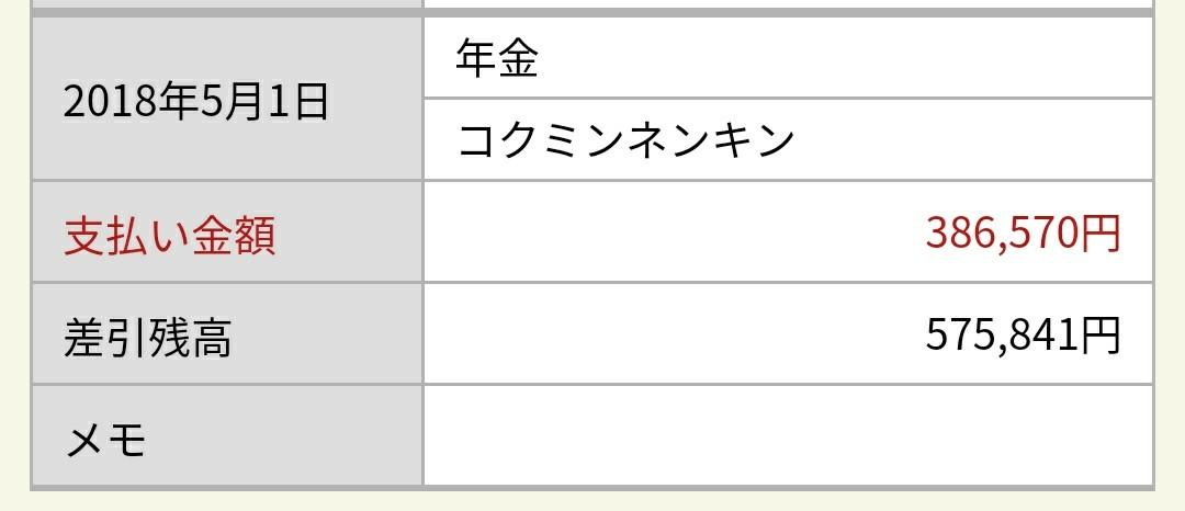 f:id:Jinseiyoyoyo:20180501135109j:plain