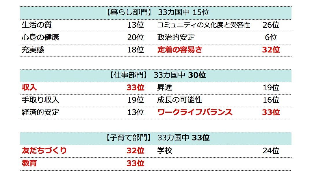 f:id:Jinseiyoyoyo:20190904182309j:plain