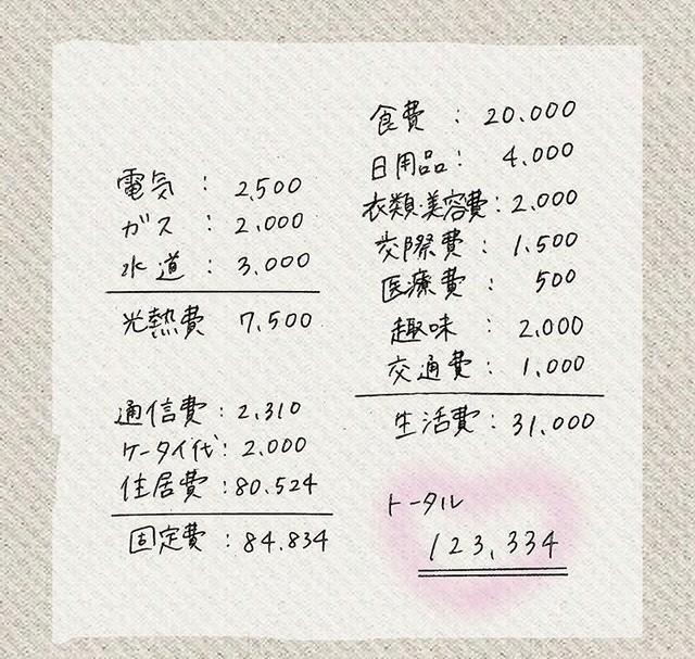 f:id:Jinseiyoyoyo:20191116030618j:plain