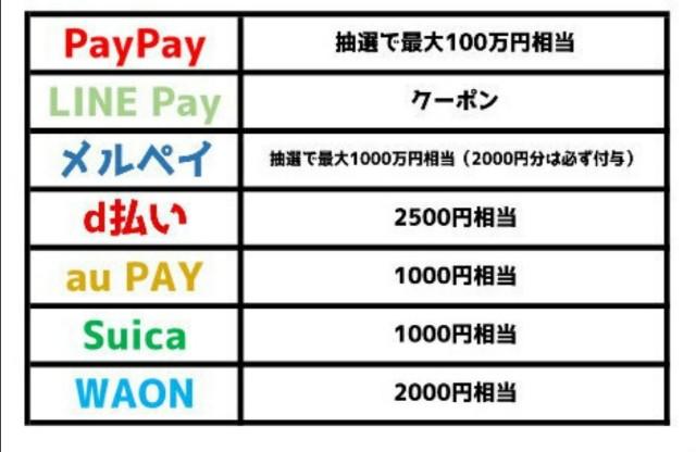 f:id:Jinseiyoyoyo:20200821002521j:image